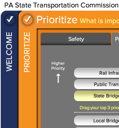 PA State Transportation Commission Survey