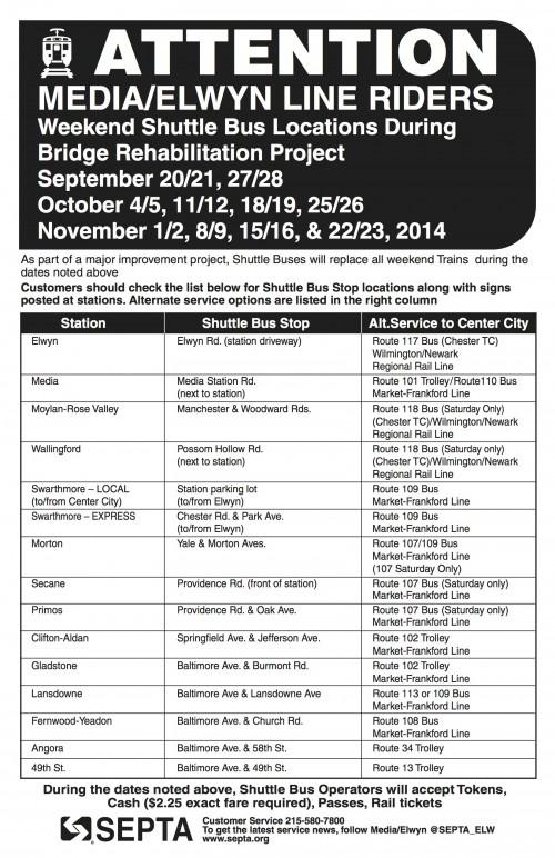 2014-09-med-locations-service